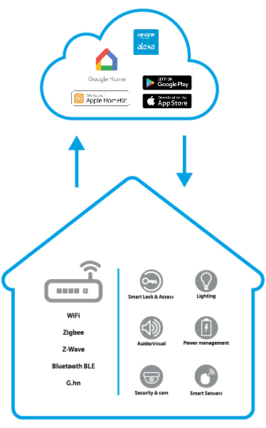 smarthome_feature-01